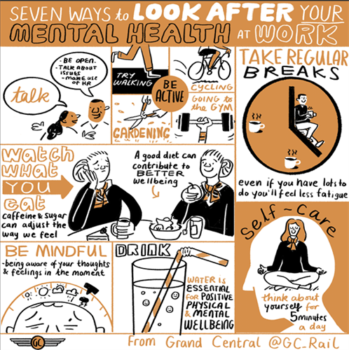 Mental Health At Work Infographic