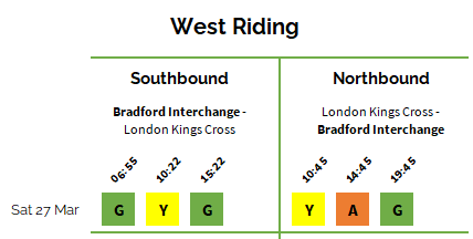 Seat availability information - how to read